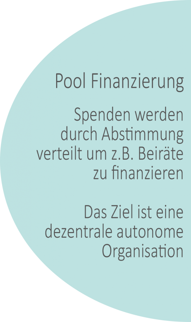 Pool_Finanzierung